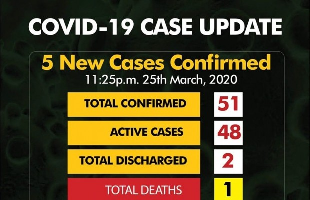 More cases of COVID-19 have been Confirmed in Nigeria